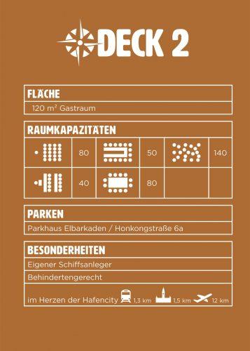 Locationplan - Deck 2