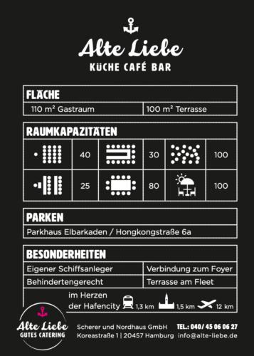 Alte_Liebe_Kapazität