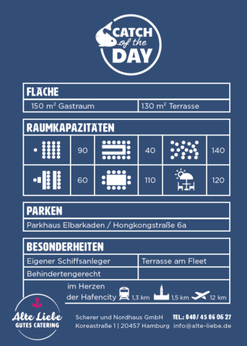 Catch of the Day Kapazität